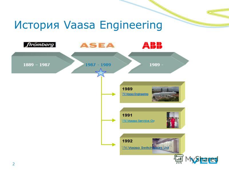 2 История Vaasa Engineering 1889 – 19871987 - 19891989 - 1989 1992 1989 1991
