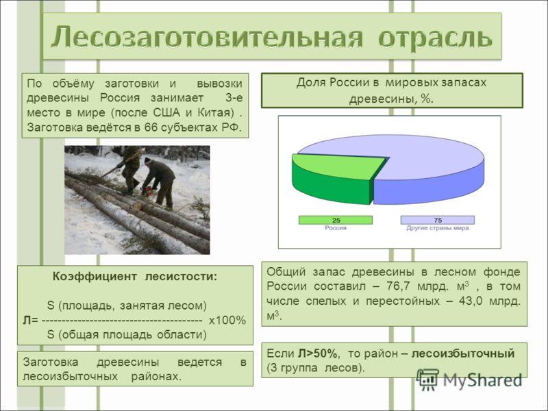 Доля России в мировых запасах древесины, %. Общий запас древесины в лесном фонде России составил – 76,7 млрд. м 3, в том числе спелых и перестойных – 43,0 млрд. м 3. По объёму заготовки и вывозки древесины Россия занимает 3-е место в мире (после США