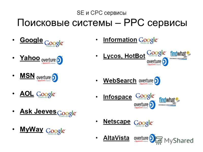 SE и CPC сервисы Поисковые системы – PPC сервисы Google Yahoo MSN AOL Ask Jeeves MyWay Information Lycos, HotBot WebSearch Infospace Netscape AltaVista