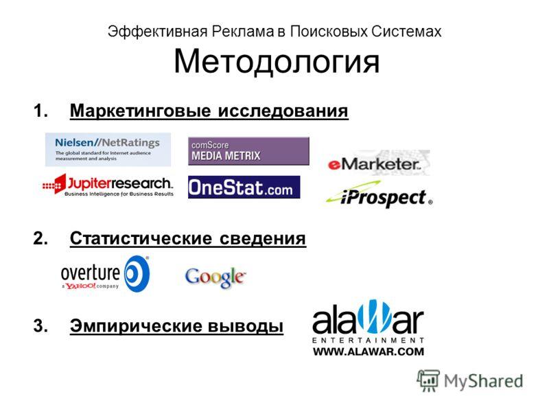 Эффективная Реклама в Поисковых Системах Методология 1.Маркетинговые исследования 2.Статистические сведения 3.Эмпирические выводы