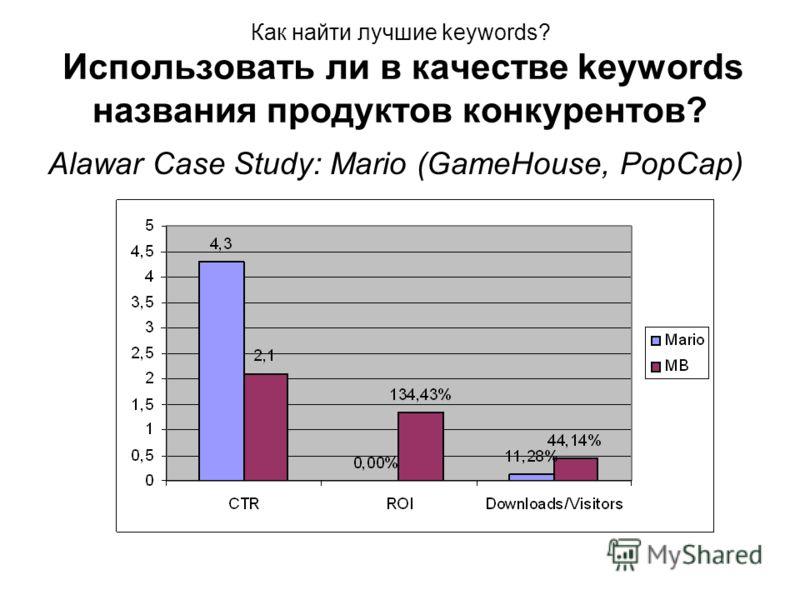 Как найти лучшие keywords? Использовать ли в качестве keywords названия продуктов конкурентов? Alawar Case Study: Mario (GameHouse, PopCap)
