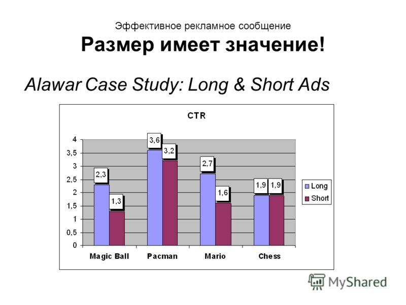 Эффективное рекламное сообщение Размер имеет значение! Alawar Case Study: Long & Short Ads