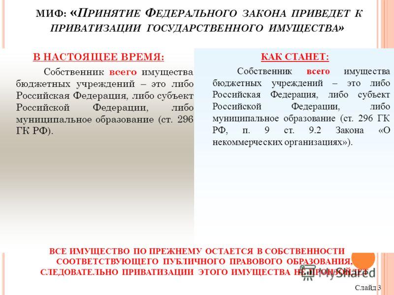 МИФ: « П РИНЯТИЕ Ф ЕДЕРАЛЬНОГО ЗАКОНА ПРИВЕДЕТ К ПРИВАТИЗАЦИИ ГОСУДАРСТВЕННОГО ИМУЩЕСТВА » В НАСТОЯЩЕЕ ВРЕМЯ: Собственник всего имущества бюджетных учреждений – это либо Российская Федерация, либо субъект Российской Федерации, либо муниципальное обра