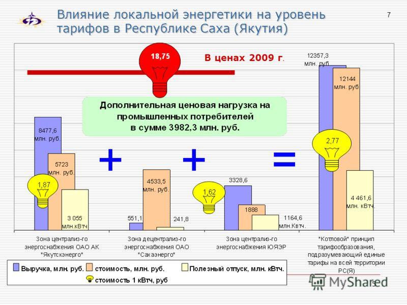 5 Влияние локальной энергетики на уровень тарифов в Республике Саха (Якутия) В ценах 2009 г. 7