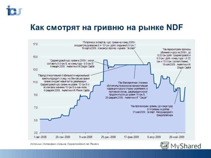 Как смотрят на гривню на рынке NDF Источник: Интерфакс-Украина, Корреспондент.net, Reuters. Кризис 1998 года