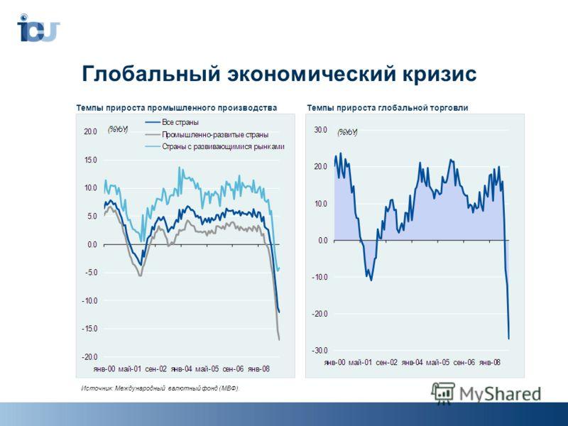 Глобальный экономический кризис Источник: Международный валютный фонд (МВФ). Темпы прироста промышленного производстваТемпы прироста глобальной торговли