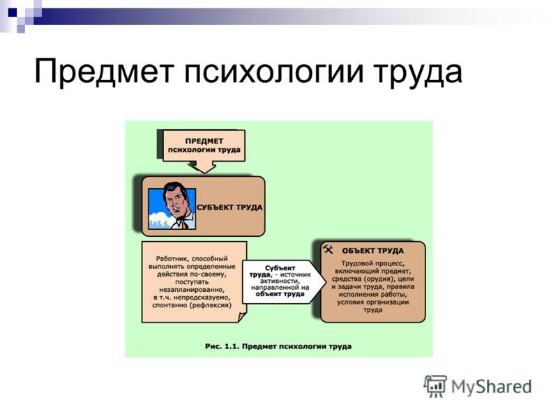 Предмет психологии труда