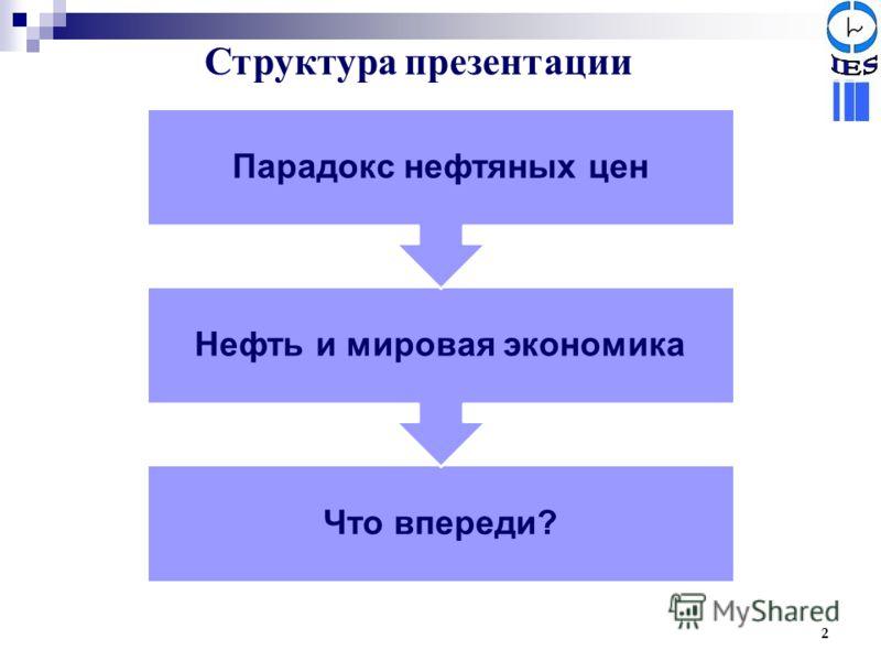 Структура презентации 2 Что впереди? Нефть и мировая экономика Парадокс нефтяных цен