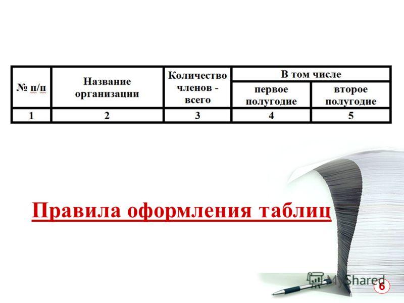 Правила оформления таблиц 6