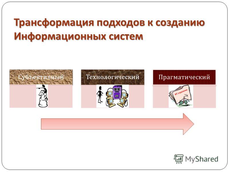 Трансформация подходов к созданию Информационных систем СубъективныйТехнологическийПрагматический