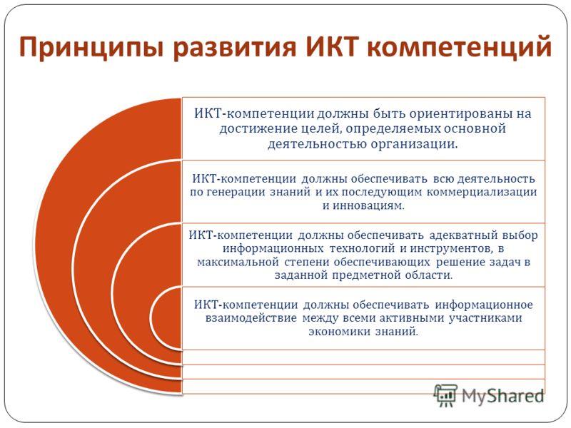 Принципы развития ИКТ компетенций ИКТ - компетенции должны быть ориентированы на достижение целей, определяемых основной деятельностью организации. ИКТ - компетенции должны обеспечивать всю деятельность по генерации знаний и их последующим коммерциал