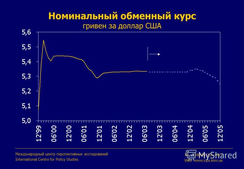 Номинальный обменный курс гривен за доллар США Международный центр перспективных исследований International Centre for Policy Studies Tel. +380 44 236-4477 Web: www.icps.kiev.ua