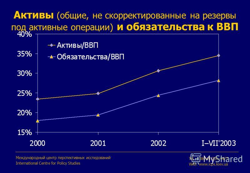 Активы (общие, не скорректированные на резервы под активные операции) и обязательства к ВВП Международный центр перспективных исследований International Centre for Policy Studies Tel. +380 44 236-4477 Web: www.icps.kiev.ua