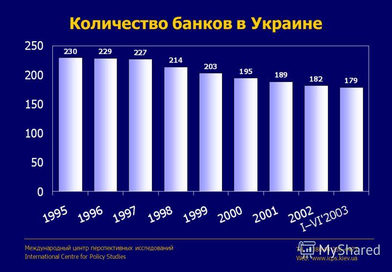 Количество банков в Украине Международный центр перспективных исследований International Centre for Policy Studies Tel. +380 44 236-4477 Web: www.icps.kiev.ua