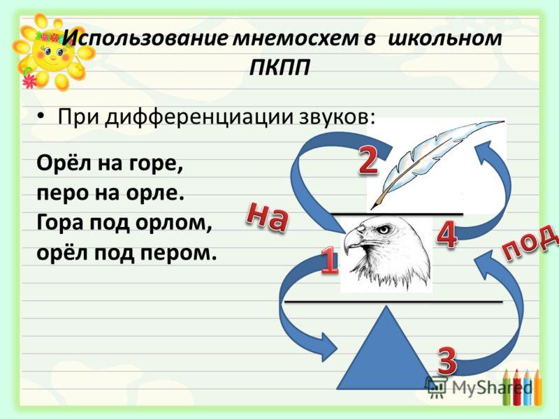 Использование мнемосхем в школьном ПКПП При дифференциации звуков: Орёл на горе, перо на орле. Гора под орлом, орёл под пером.