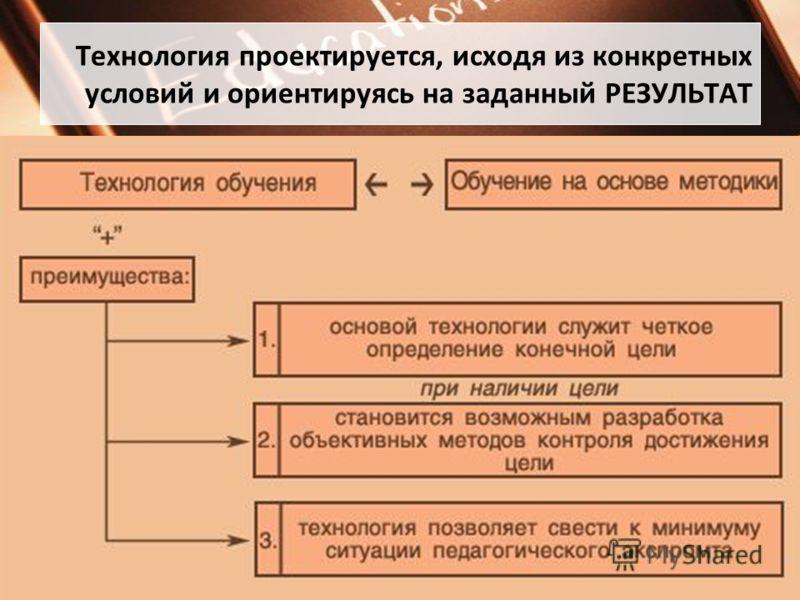 Технология проектируется, исходя из конкретных условий и ориентируясь на заданный РЕЗУЛЬТАТ