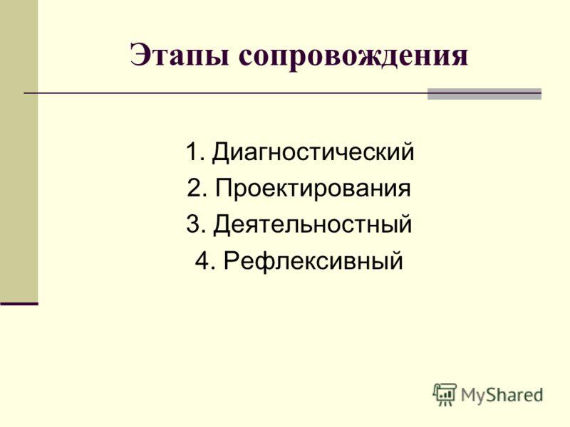 Этапы сопровождения 1. Диагностический 2. Проектирования 3. Деятельностный 4. Рефлексивный