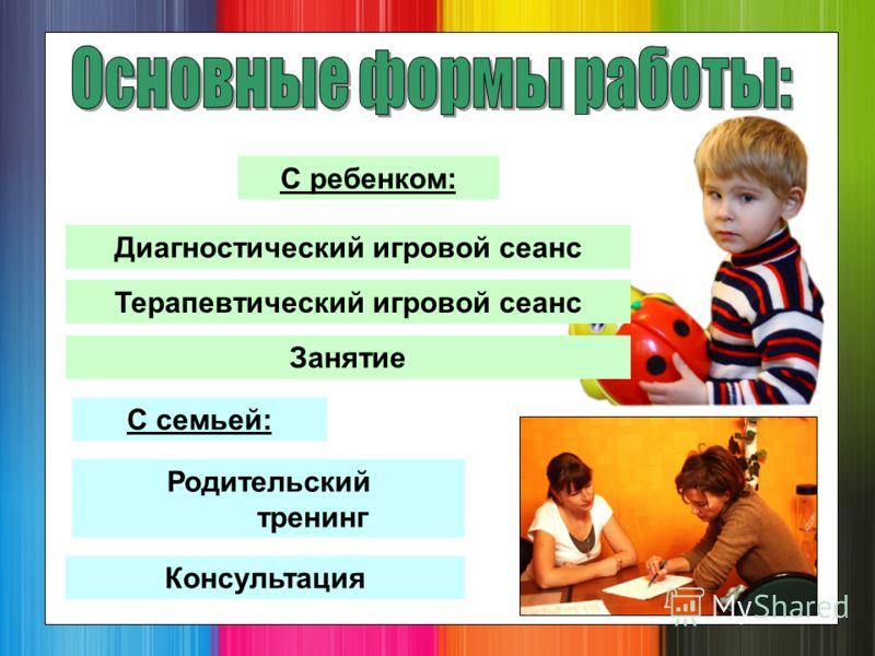 Консультация Диагностический игровой сеанс Занятие Родительский тренинг Терапевтический игровой сеанс С ребенком: С семьей: