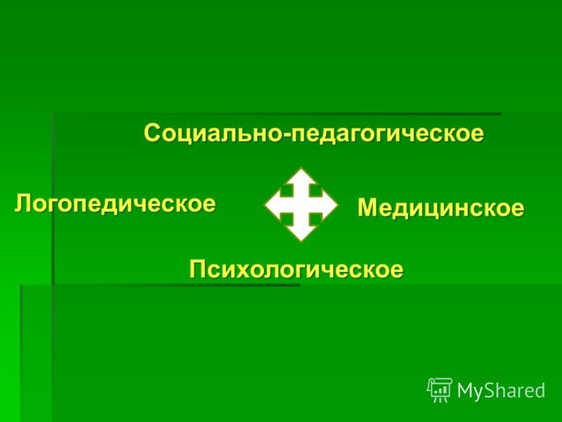 Социально-педагогическое Логопедическое Медицинское Психологическое