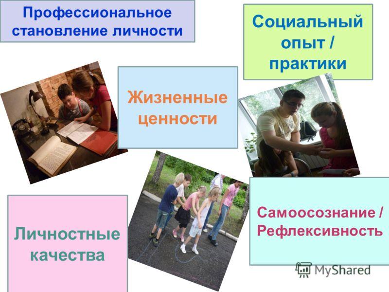 Профессиональное становление личности Социальный опыт / практики Личностные качества Самоосознание / Рефлексивность Жизненные ценности