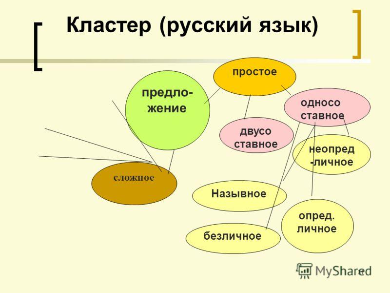 31 Кластер (русский язык) предло- жение простое двусо ставное односо ставное безличное неопред -личное опред. личное Назывное сложное