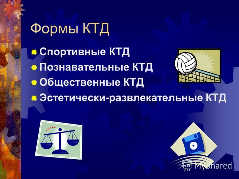 Формы КТД Спортивные КТД Познавательные КТД Общественные КТД Эстетически-развлекательные КТД
