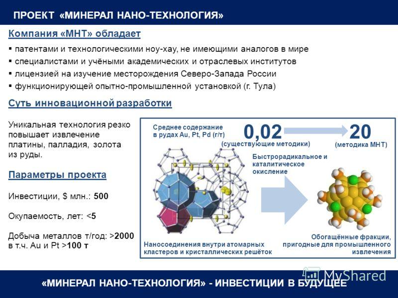 ПРОЕКТ «МИНЕРАЛ НАНО-ТЕХНОЛОГИЯ» Компания «МНТ» обладает патентами и технологическими ноу-хау, не имеющими аналогов в мире специалистами и учёными академических и отраслевых институтов лицензией на изучение месторождения Северо-Запада России функцион
