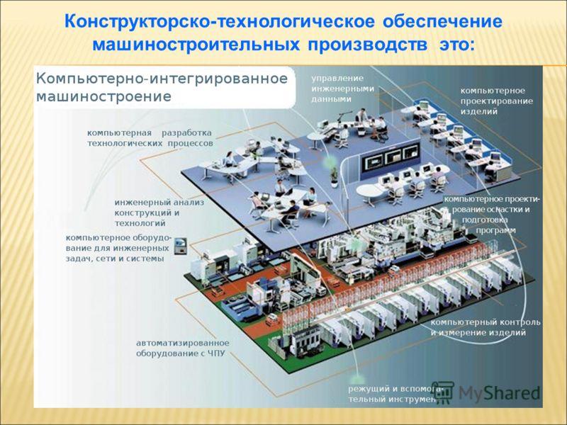 Конструкторско-технологическое обеспечение машиностроительных производств это:
