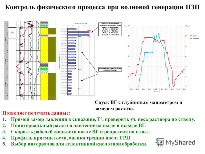 Контроль физического процесса при волновой генерации ПЗП Спуск ВГ с глубинным манометром и замером расхода. Позволяет получить данные: 1.Прямой замер давления в скважине, Tº, проверить уд. веса раствора по стволу. 2.Поинтервальный расход и давление н