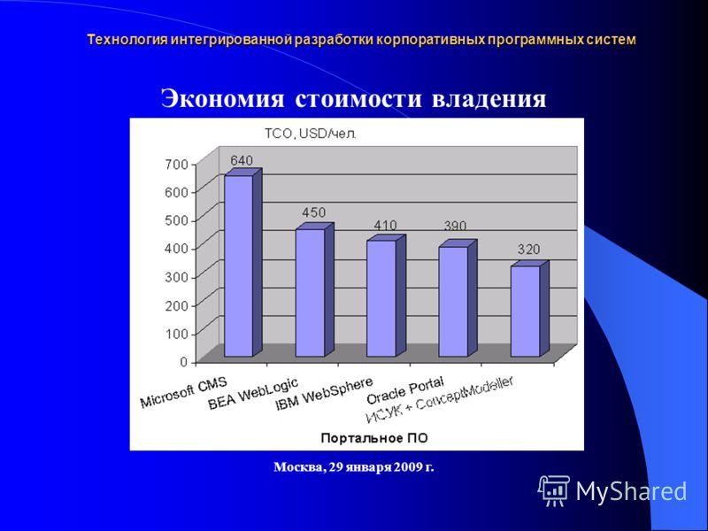 Технология интегрированной разработки корпоративных программных систем Москва, 29 января 2009 г. Экономия стоимости владения