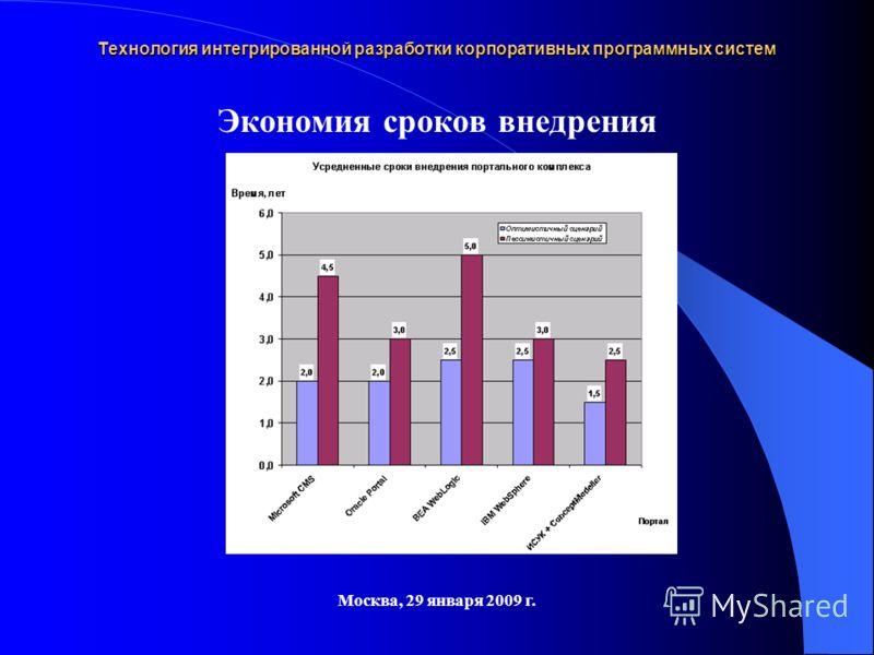 Технология интегрированной разработки корпоративных программных систем Москва, 29 января 2009 г. Экономия сроков внедрения