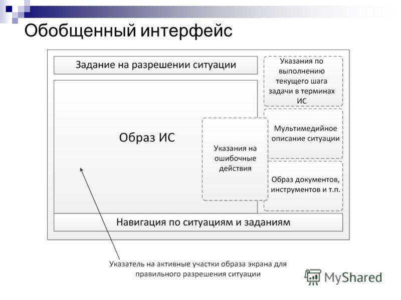 Обобщенный интерфейс