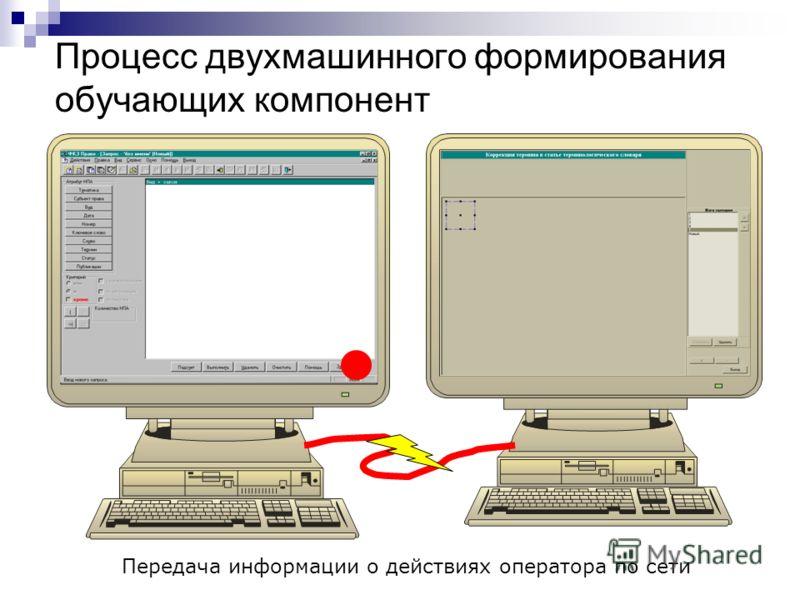 Процесс двухмашинного формирования обучающих компонент Передача информации о действиях оператора по сети