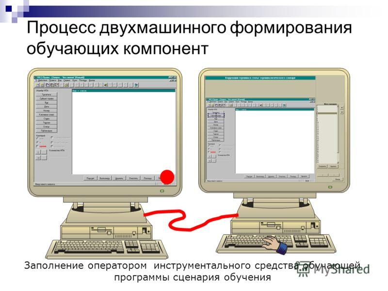 Процесс двухмашинного формирования обучающих компонент Заполнение оператором инструментального средства обучающей программы сценария обучения