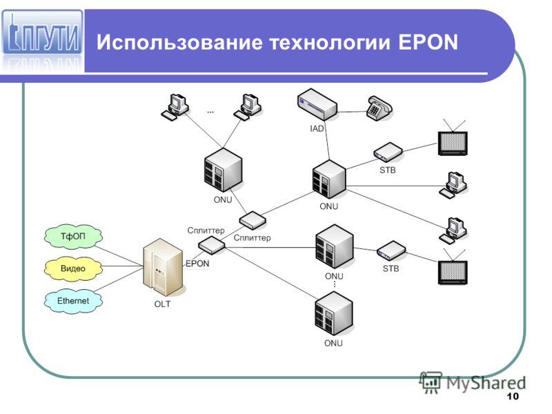 Использование технологии EPON 10
