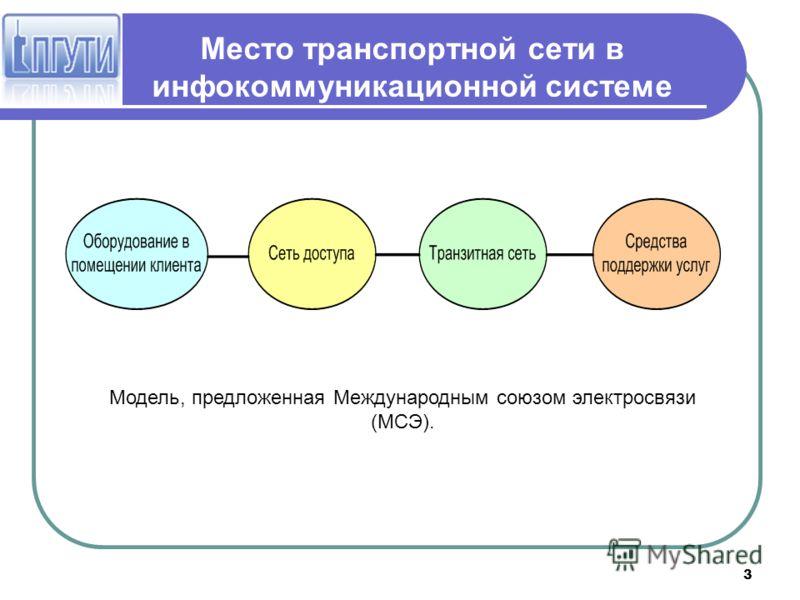 3 Модель, предложенная Международным союзом электросвязи (МСЭ). Место транспортной сети в инфокоммуникационной системе