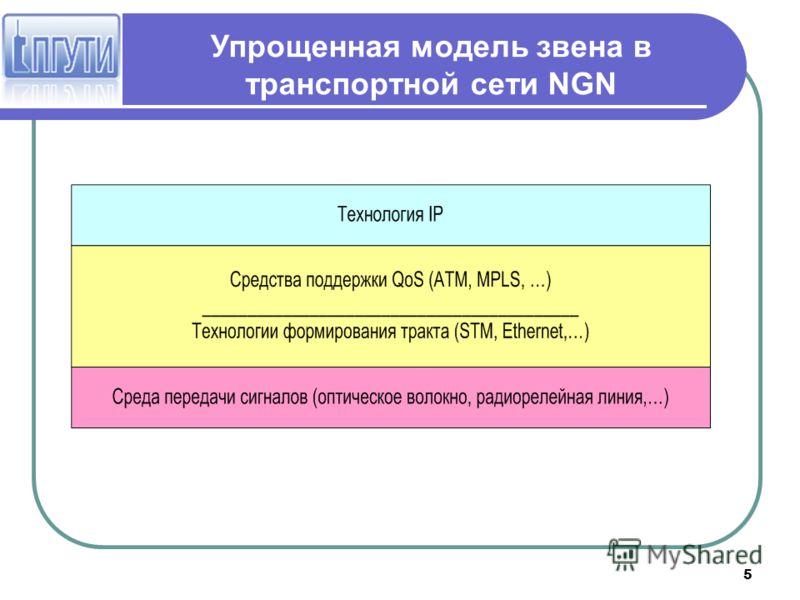 5 Упрощенная модель звена в транспортной сети NGN