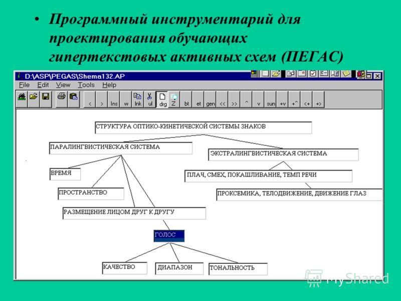 Программный инструментарий для проектирования обучающих гипертекстовых активных схем (ПЕГАС)