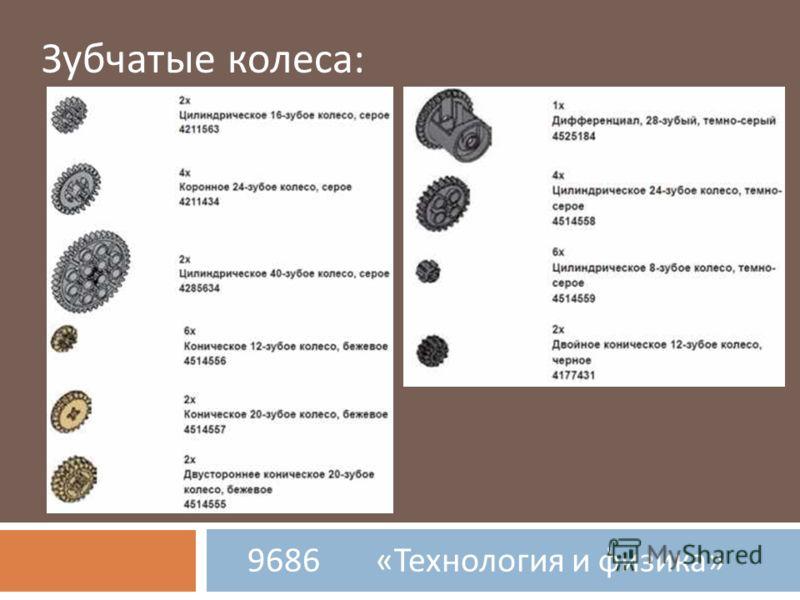 9686 « Технология и физика » Зубчатые колеса: