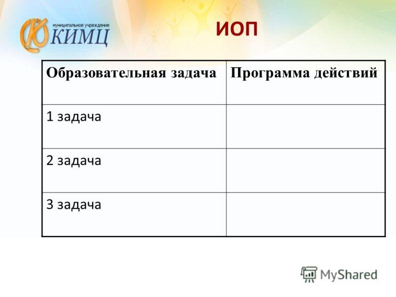 ИОП Образовательная задачаПрограмма действий 1 задача 2 задача 3 задача