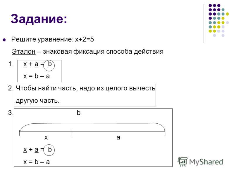 Задание: Решите уравнение: х+2=5 Эталон – знаковая фиксация способа действия 1. х + а = b х = b – a 2. Чтобы найти часть, надо из целого вычесть другую часть. 3. b x a х + а = b х = b – a