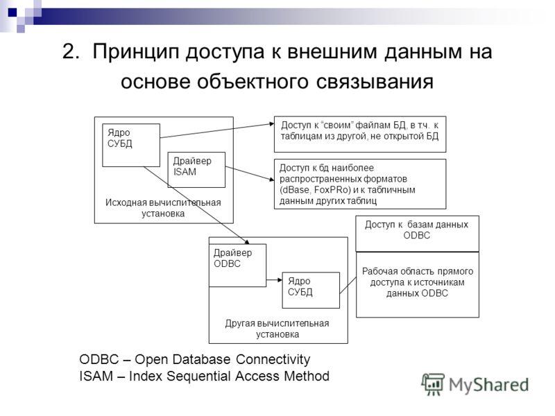 2. Принцип доступа к внешним данным на основе объектного связывания Исходная вычислительная установка Ядро СУБД Драйвер ISAM Доступ к своим файлам БД, в т.ч. к таблицам из другой, не открытой БД Доступ к бд наиболее распространенных форматов (dBase,