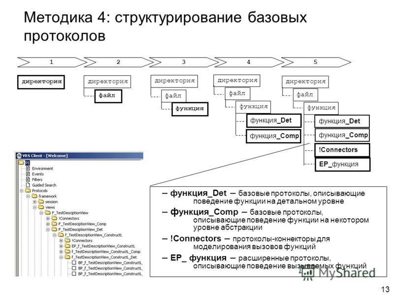 13 – функция_Det – базовые протоколы, описывающие поведение функции на детальном уровне – ф ункция_Comp – базовые протоколы, описывающие поведение функции на некотором уровне абстракции – !Connectors – протоколы-коннекторы для моделирования вызовов ф