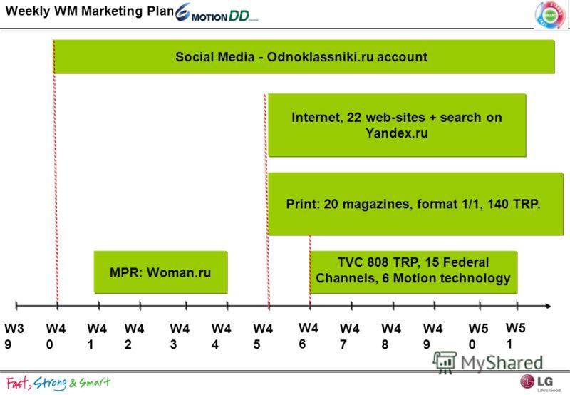 Weekly WM Marketing Plan W4 0 W4 1 W4 2 W4 3 W4 4 W4 5 W4 6 W4 7 W4 8 W4 9 W5 0 W5 1 W3 9 TVC 808 TRP, 15 Federal Channels, 6 Motion technology MPR: Woman.ru Print: 20 magazines, format 1/1, 140 TRP. Internet, 22 web-sites + search on Yandex.ru Socia