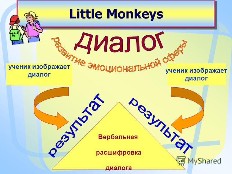 Little Monkeys ученик изображает диалог ученик изображает диалог Вербальная расшифровка диалога