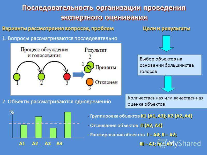 Последовательность организации проведения экспертного оценивания 1. Вопросы рассматриваются последовательно К1 {А1, А3}; К2 {А2, А4} - Группировка объектов К1 {А1, А3}; К2 {А2, А4} П {А2, А4} - Отсеивание объектов П {А2, А4} I – A4; II – A2; - Ранжир