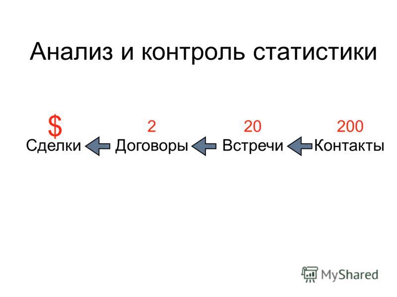 Анализ и контроль статистики $ СделкиДоговорыВстречиКонтакты 220200