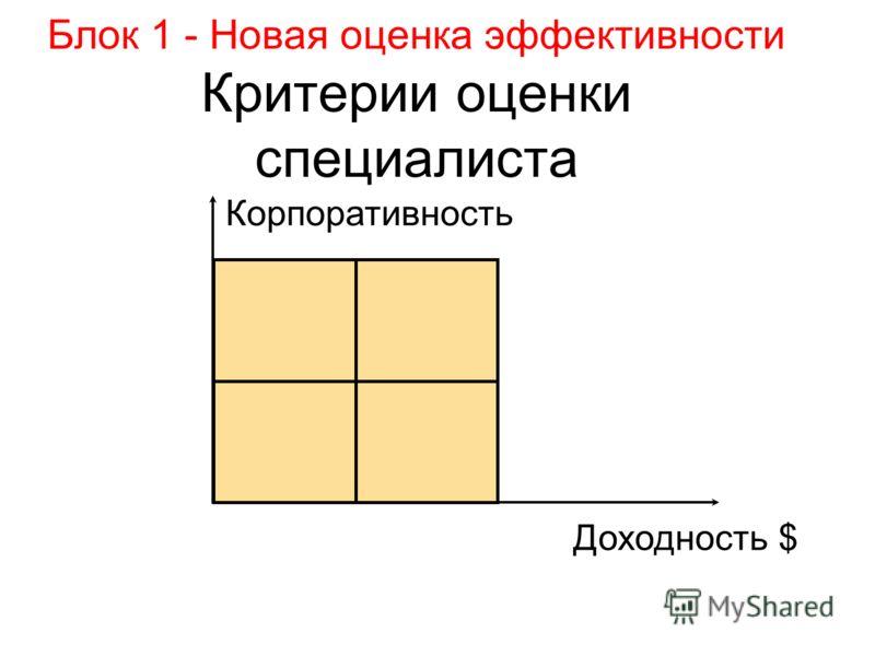 Блок 1 - Новая оценка эффективности Критерии оценки специалиста Доходность $ Корпоративность
