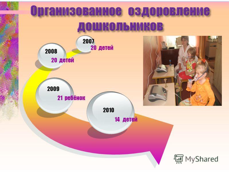 2010 2009 2008 2007 20 детей 14 детей 21 ребёнок 20 детей