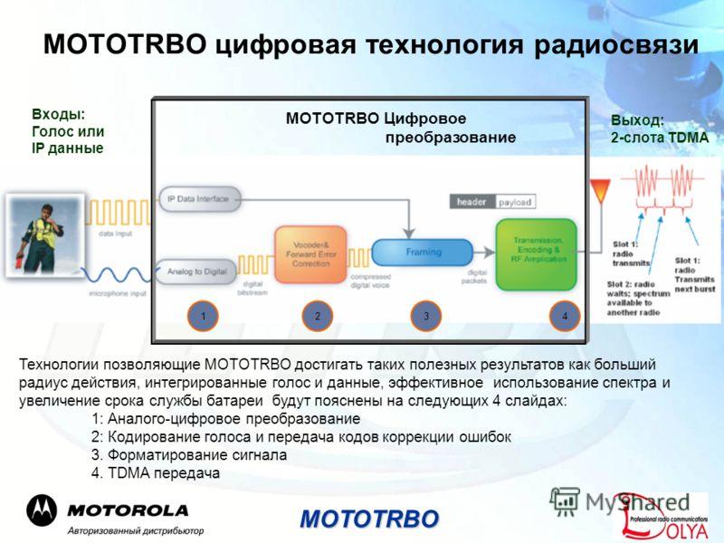 MOTOTRBO цифровая технология радиосвязи Технологии позволяющие MOTOTRBO достигать таких полезных результатов как больший радиус действия, интегрированные голос и данные, эффективное использование спектра и увеличение срока службы батареи будут поясне